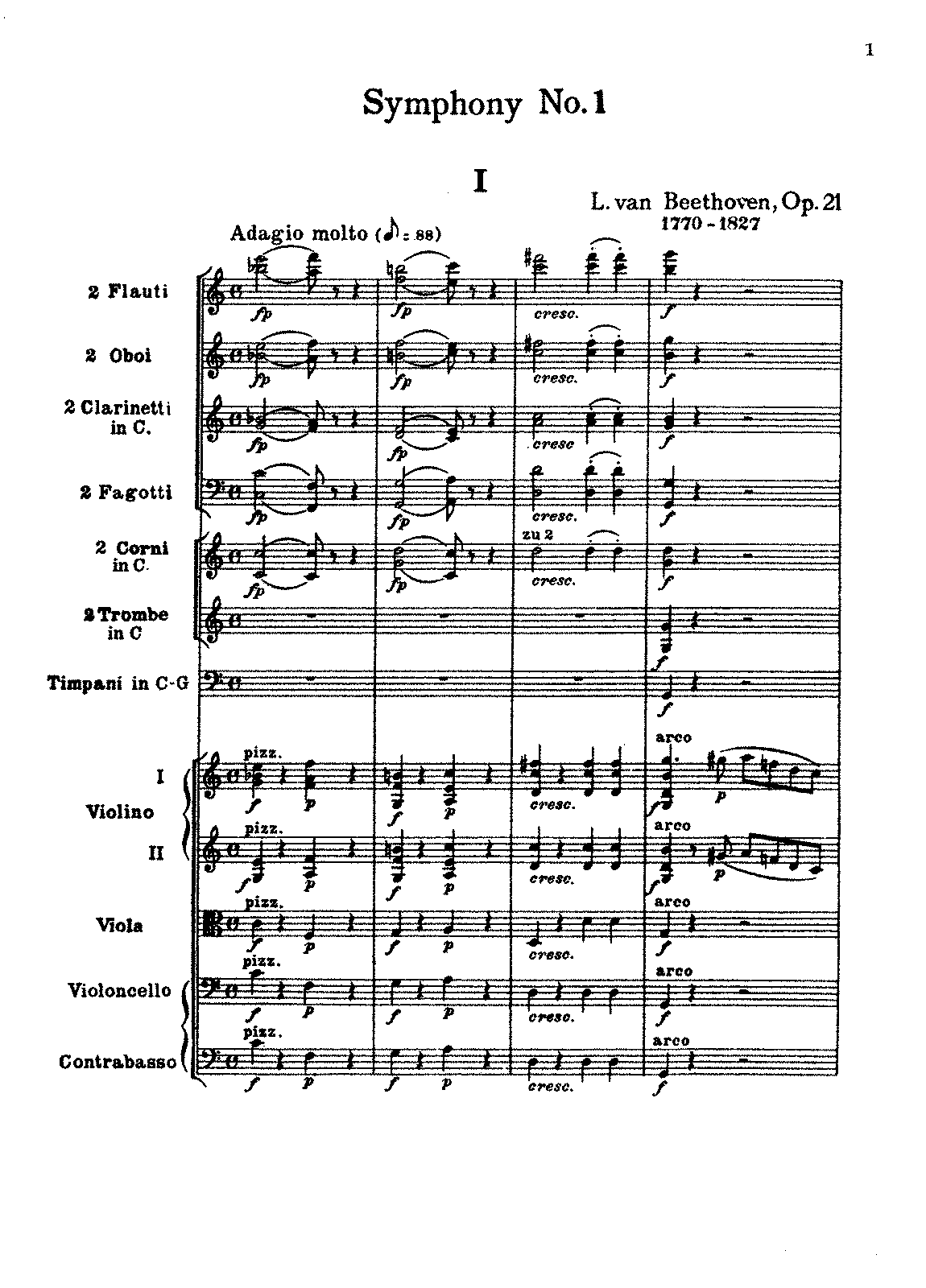 beethoven fifth symphony first movement Symphony 1 through 5 analyzed beethoven symphony 1 (annotated analysis) ver2 pt 1 - uses 1st movement motif pt 2 - b theme.
