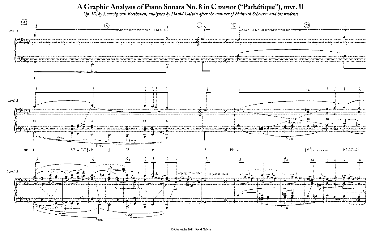 an analysis of the music piece piano sonata op 1 by berg Alban berg published his first and only piano sonata (opus 1) in 1910  good  entry point to the thick terrain of 20th century classical music  it's in memory of  her that i link to her special interpretation of berg's opus 1 here  piece on alban  berg (1885-1935) i pointed to a 1910 painting of the composer.