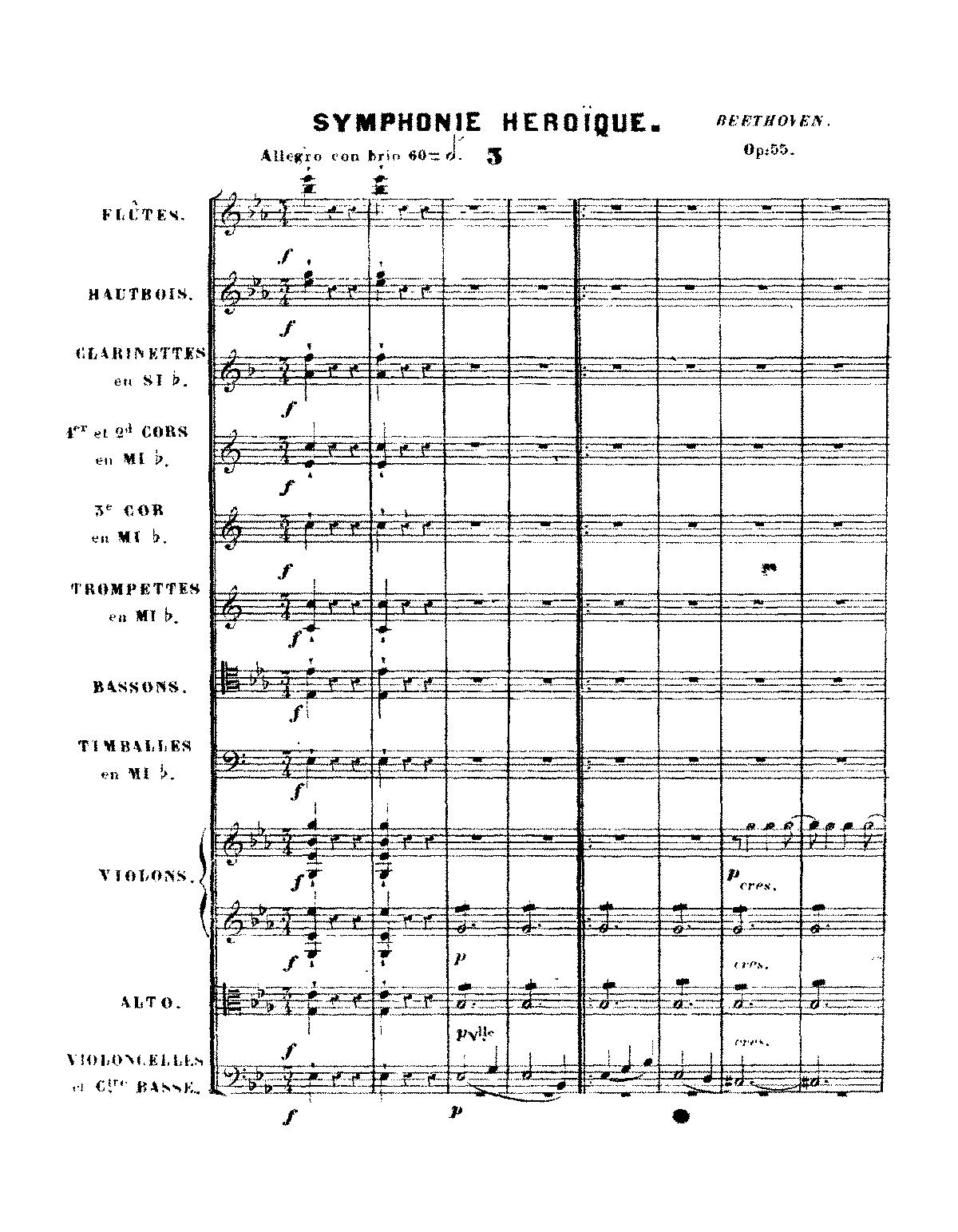 Symphony No 3, Op 55 (Beethoven, Ludwig van) - IMSLP: Free