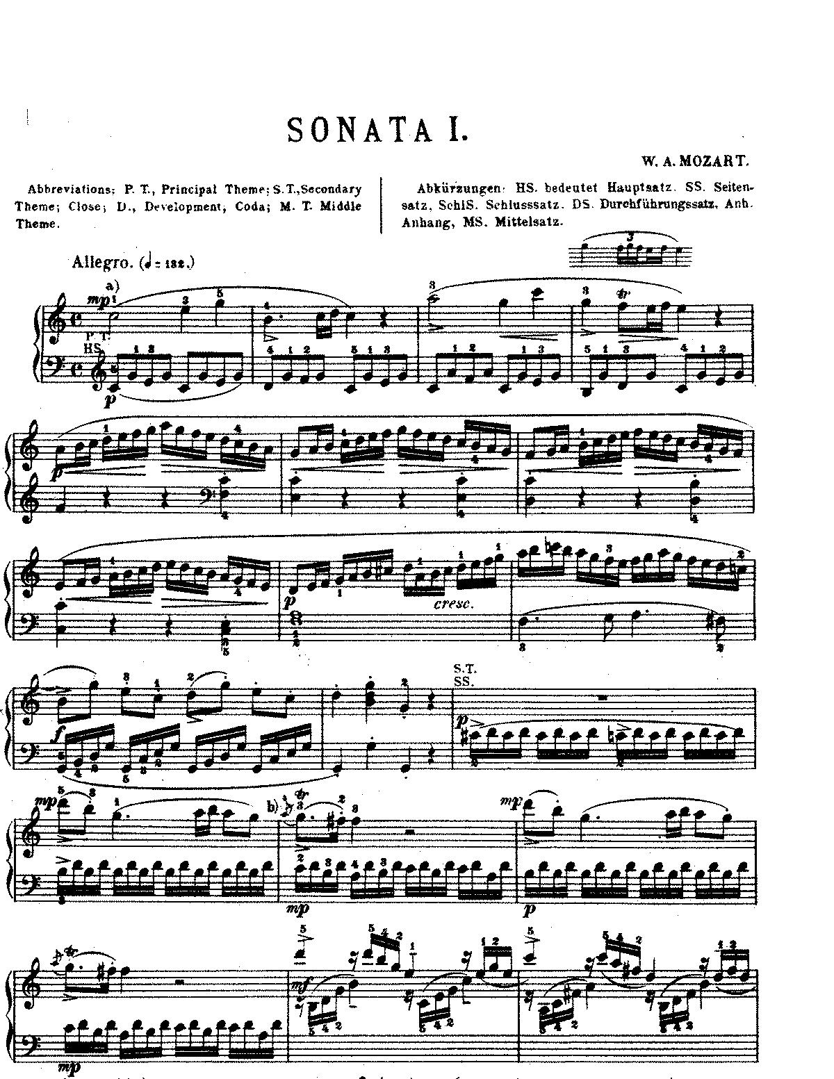 Mozarts Piano Sonata No. 8 in A Minor Program Note