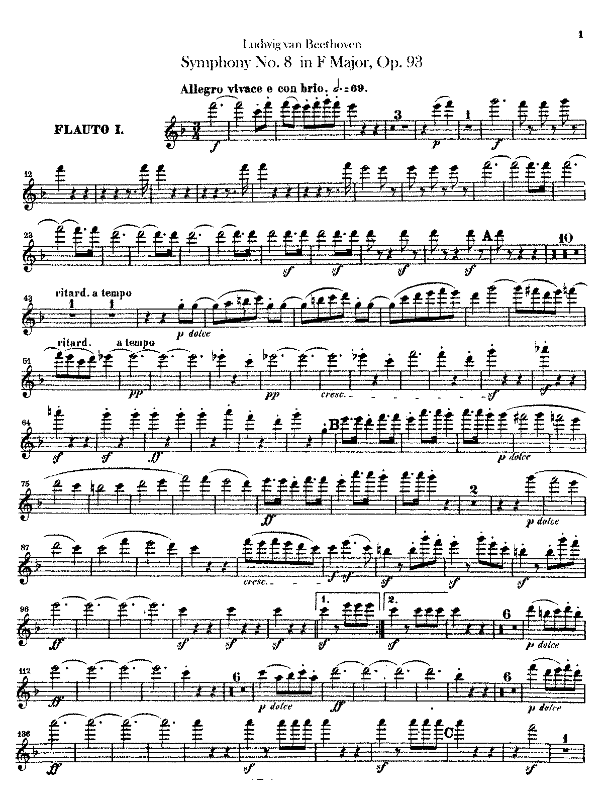 Beethoven's Seventh Symphony Analysis